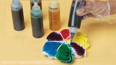 Spiral Tie-Dye Technique dye wedges