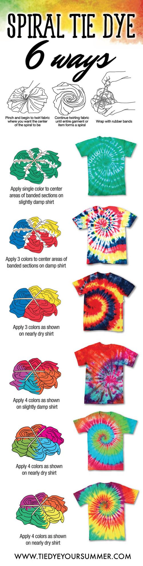 Tie dye your summer spiral tie dye technique - Technique tie and dye ...